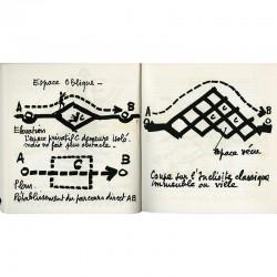 la « fonction oblique » de Claude Parent