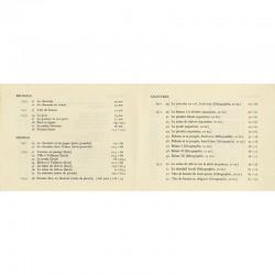 listes des œuvres exposées de Picasso, par types, dates et formats